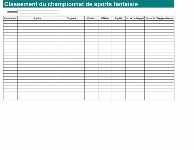 Classement du championnat de sports fantaisie