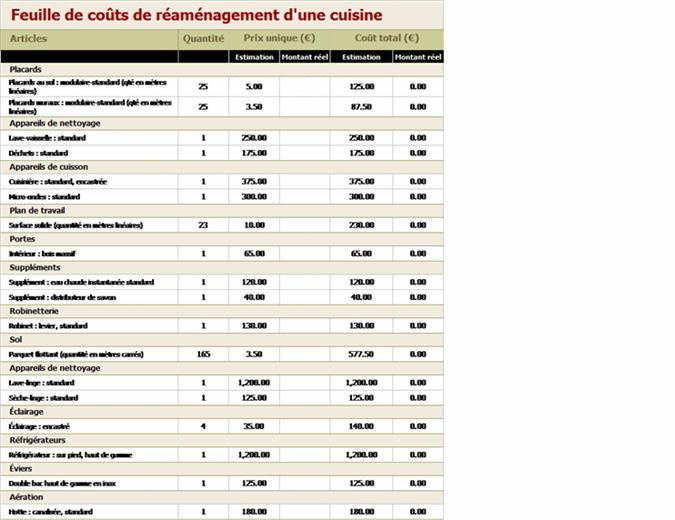 Calculateur des coûts de réaménagement d'une cuisine