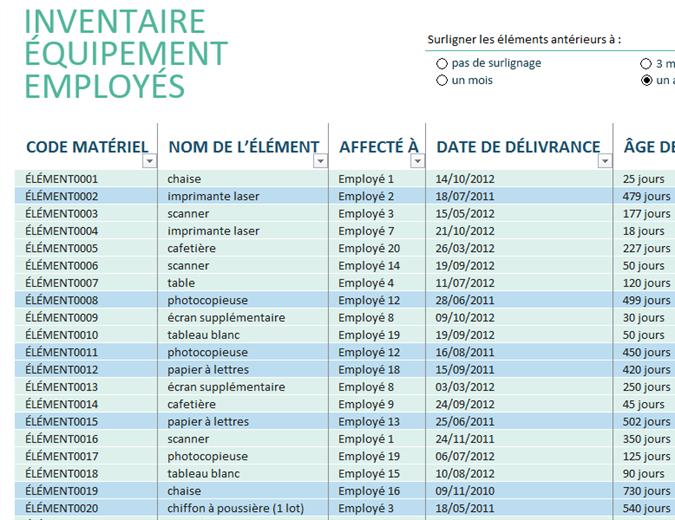 Inventaire des équipements des employés
