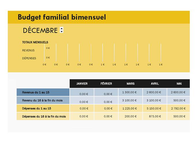 Budget personnel bimensuel