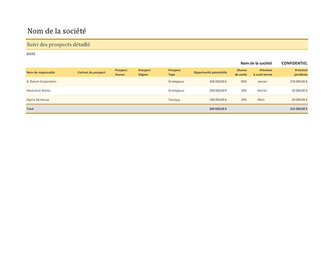 Tracker voor verkoopleads