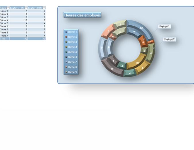 21e eeuwse ringdiagram