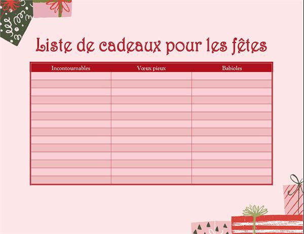 Liste de cadeaux de Noël souhaités (pour adulte)