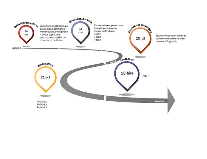 Infographic-tijdlijn
