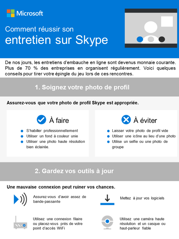 Hoe voert u een goed Skype interview