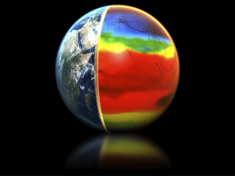 Thème écologie - Climat