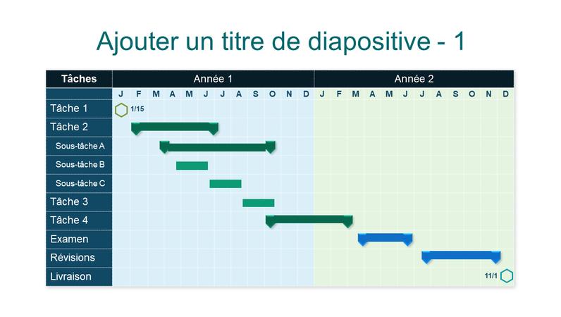 Blauw Gantt-diagram over twee jaar