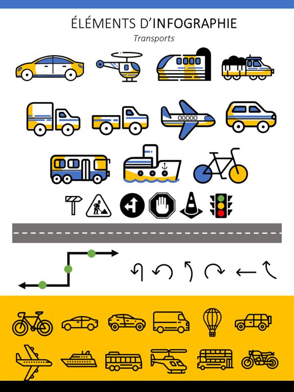 Transport d'éléments infographiques