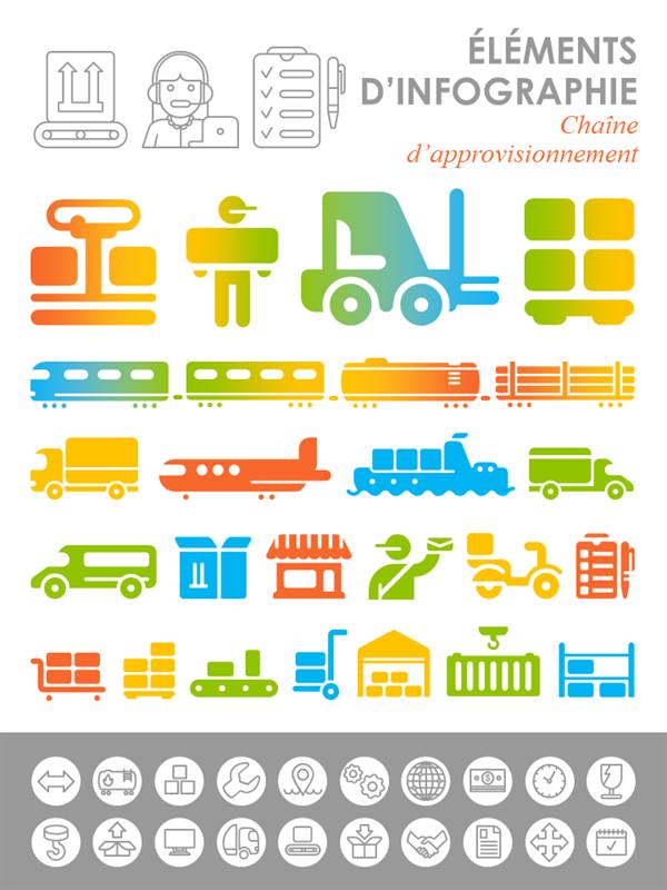 Images d'infographie Chaîne d'approvisionnement