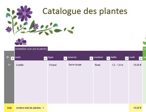 Organisation du jardin
