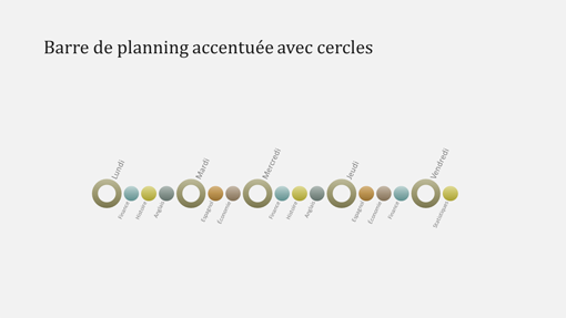 Barre de planning (grand écran)