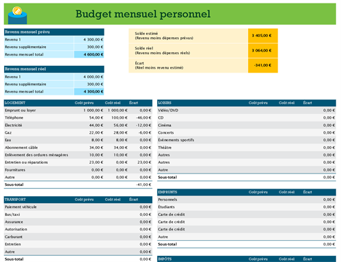 Budget personnel mensuel