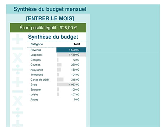 Calculateur de budget mensuel templates - Tableau excel budget mensuel ...