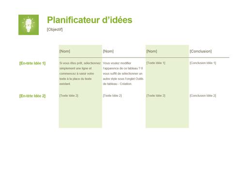 Planificateurs et suivis for Planificateur jardin