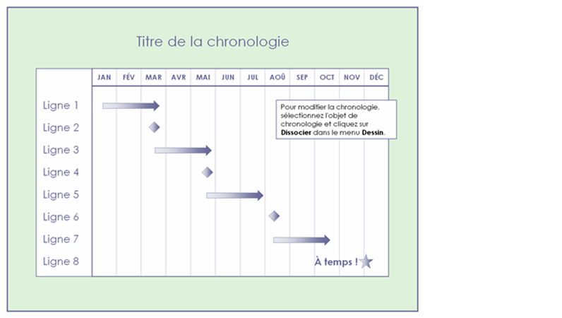 Chronologie pour un projet de trois mois à plusieurs niveaux
