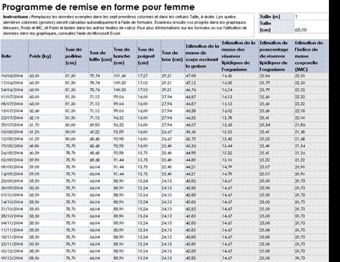 Programme de remise en forme pour femme (métriques)