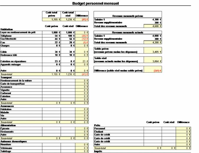 Budget mensuel personnel
