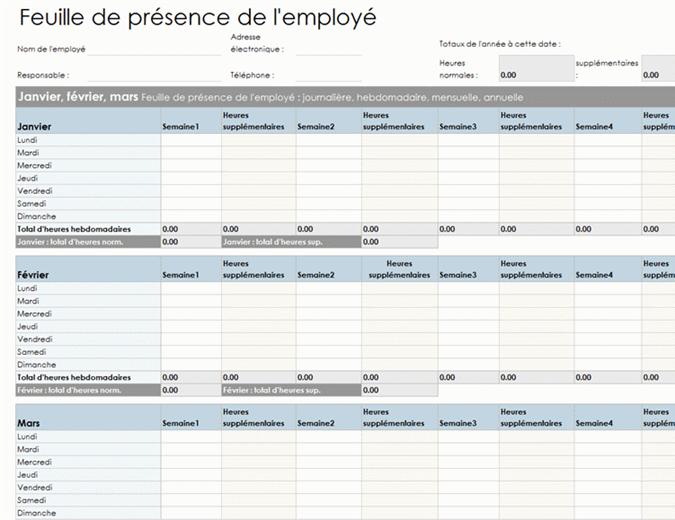 Fiche de présence des employés (quotidienne, hebdomadaire, mensuelle et annuelle)