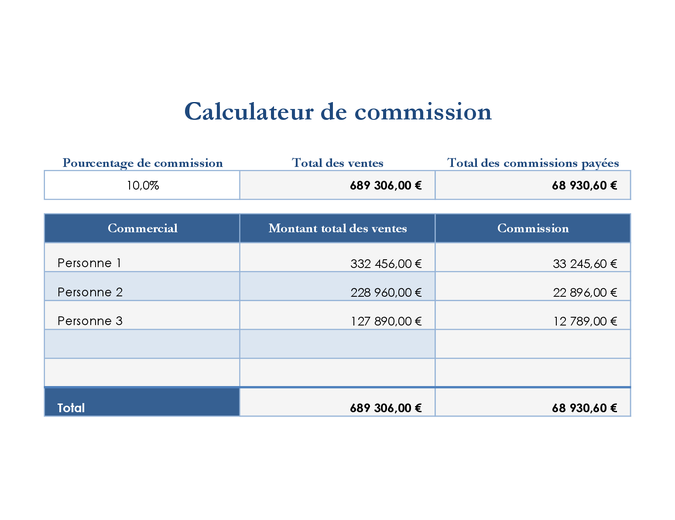Calculateur de commission