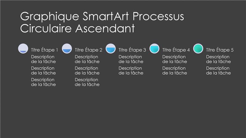 Diapositive SmartArt Processus circulaire ascendant (gris et bleu sur noir), grand écran