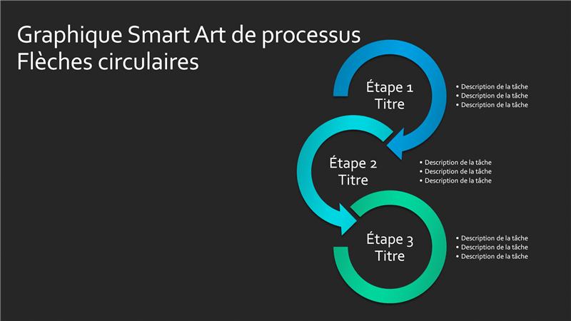 Diapositive SmartArt Processus en flèche circulaire (bleu-vert sur noir), grand écran