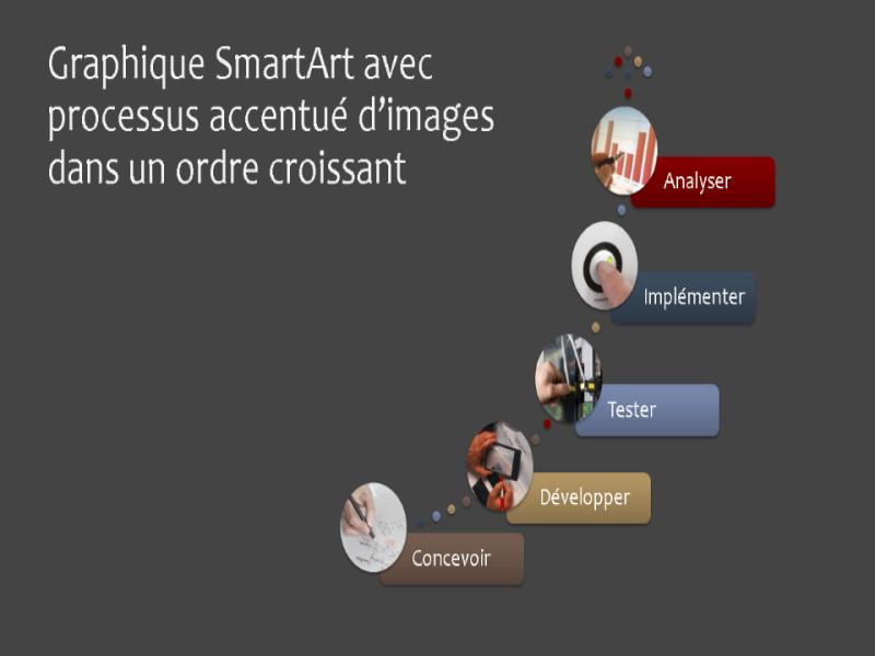 SmartArt de processus accentué avec images croissant (multicolore sur gris), grand écran