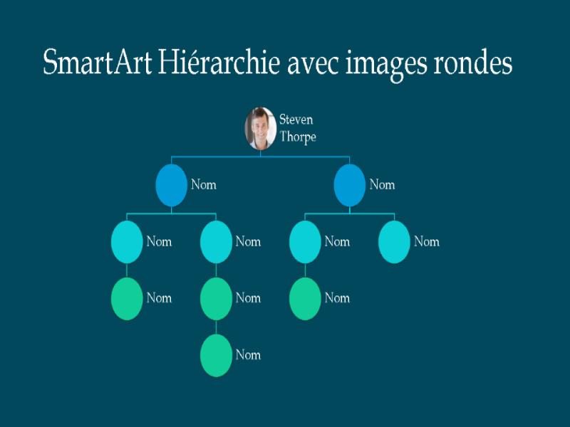 Diapositive Organigramme avec images dans cercles (blanc sur bleu), grand écran