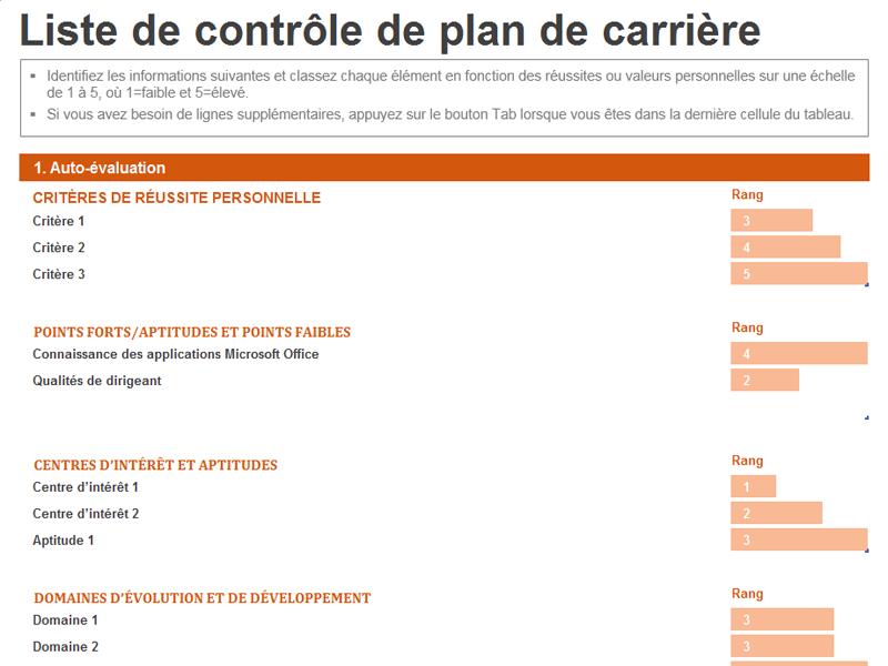 Liste de contrôle de planification professionnelle