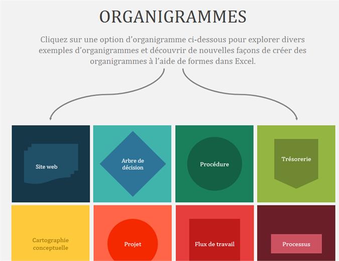 Diagrammes de flux