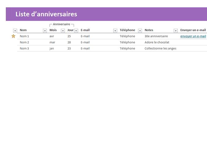 Liste d'anniversaires