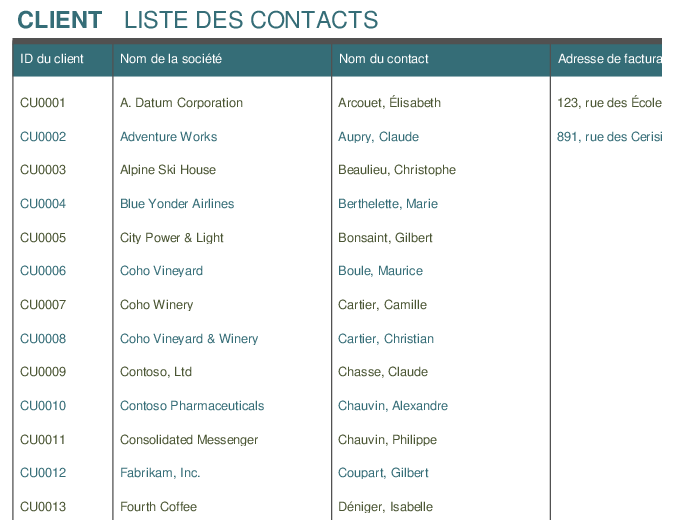Liste de contacts clientèle