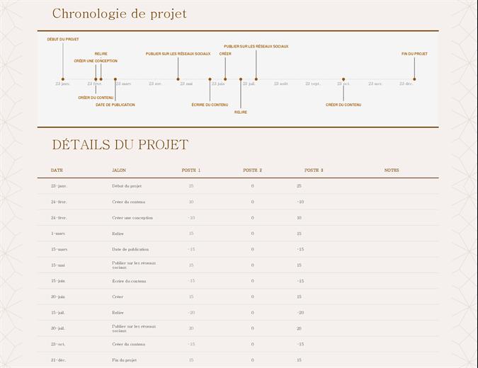Barre de planning de projet avec jalons (jaune)
