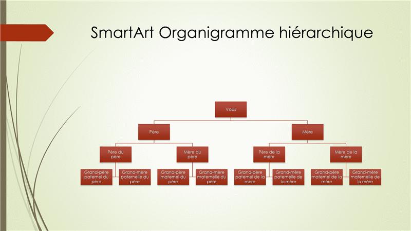 Diagramme d'arbre généalogique (vertical, vert, rouge, écran large)