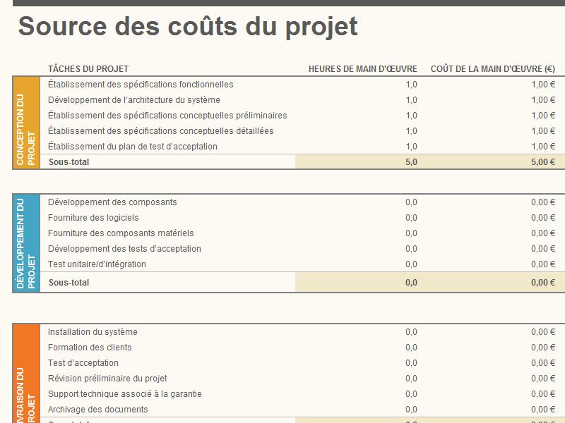 Budget de projet