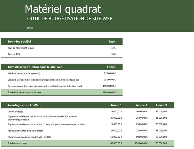 Budget de site web