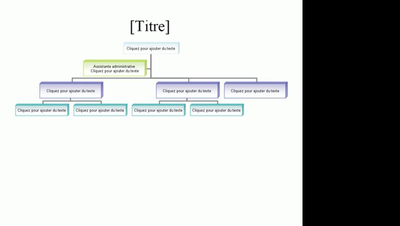 Organigramme hiérarchique