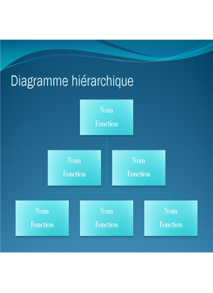 Diagramme hiérarchique