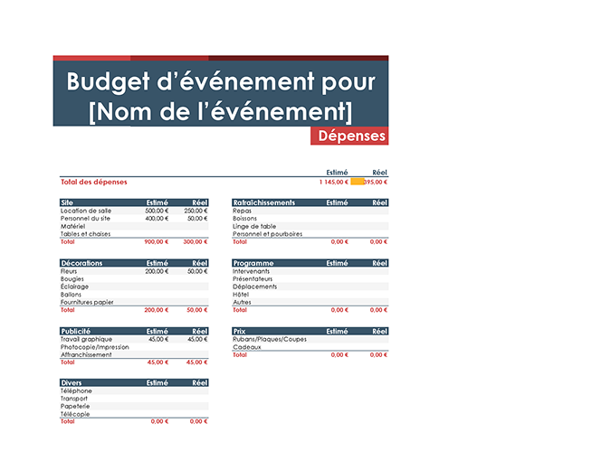 Budget Événement