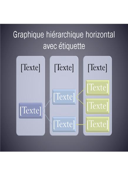 Graphique hiérarchique horizontal avec étiquette