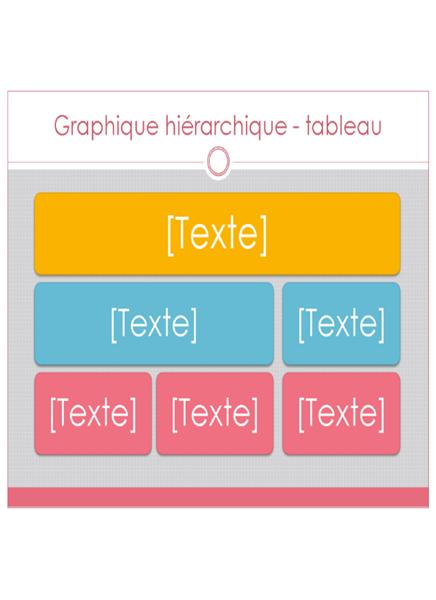 Graphique hiérarchique - tableau