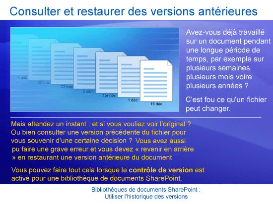 Formation (présentation): SharePoint Server 2007 — Bibliothèques de documentsIII: Utiliser l'historique des versions