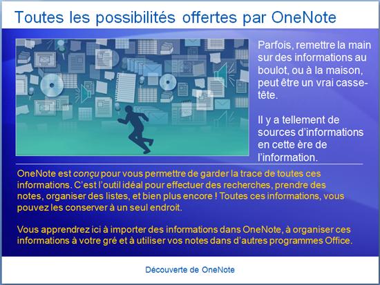 Présentation de la formation: OneNote 2007 - Introduction à OneNote