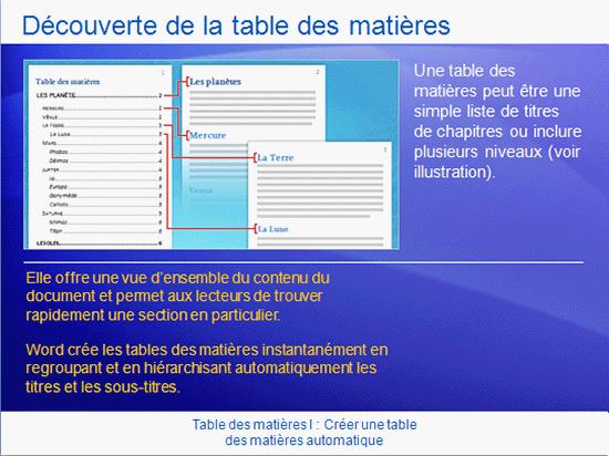 Présentation de la formation: Word 2007 - Table des matières I: Créer une table des matières automatique