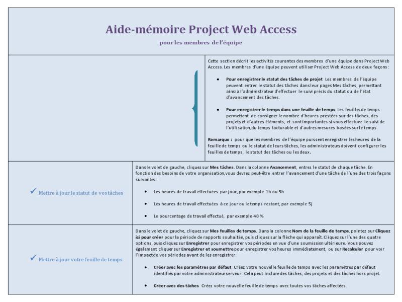 Aide-mémoire de Project Web Access pour les membres de l'équipe