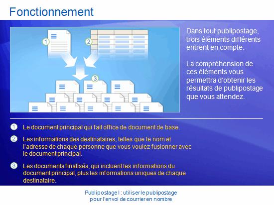 Présentation de la formation: Word 2007—Publipostage I: Utiliser le publipostage pour l'envoi de courrier en nombre