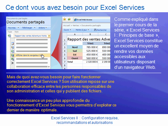 Présentation de la formation : SharePoint Server 2007—Excel Services II : Configuration requise, recommandations et autorisations