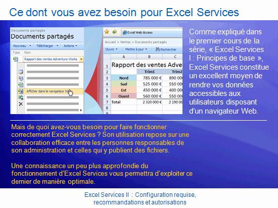 Présentation de la formation: SharePoint Server 2007—Excel Services II: Configuration requise, recommandations et autorisations