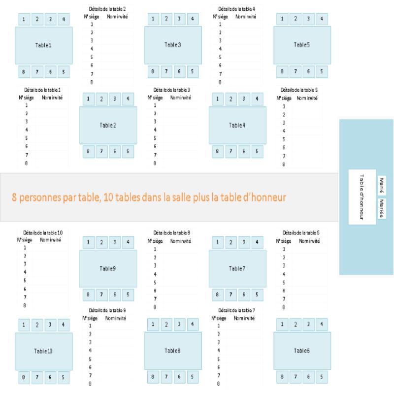 Graphique des plans de table pour un mariage