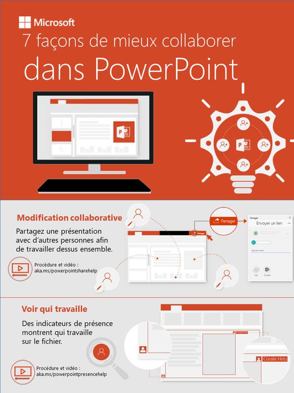 7façons de collaborer dans PowerPoint