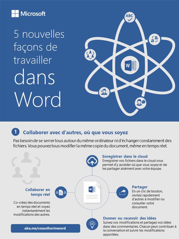 5nouvelles façons de travailler dans Word